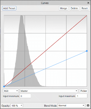 Curve for the subtracted image in AP. The blue line goes up half way